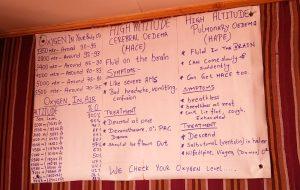 Symptome der Höhenkrankheit  und Informationen in Lobuche Nepal (Trek nach Lobuche)