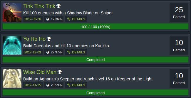 Hero Builds Achievements Dota