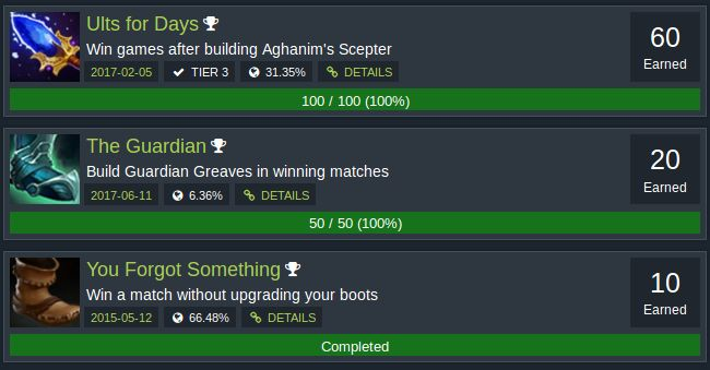 Dota Item Builds Achievements completed