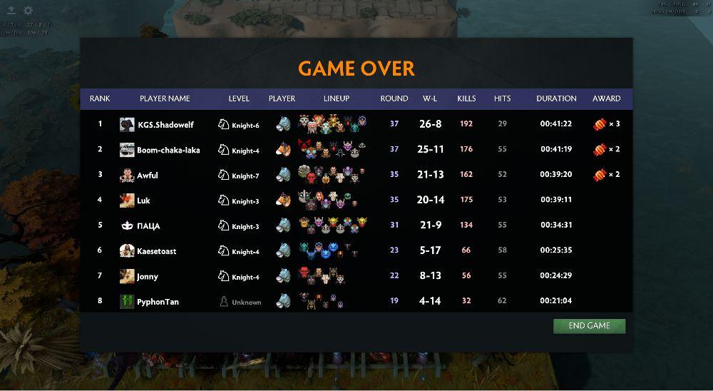 Siegeschart Game Over Dota 2 Auto Chess